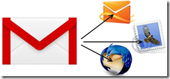 Should You Back Up Your Gmail Account?