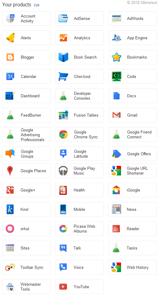 The Google Products & Services I Use