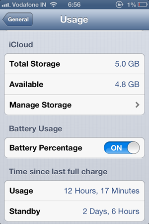 iPhone 2 Days Standby and 12 Hours Usage