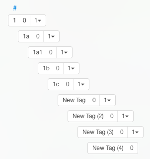 Evernote Tags and Subtags
