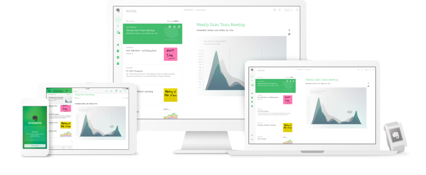Evernote Devices